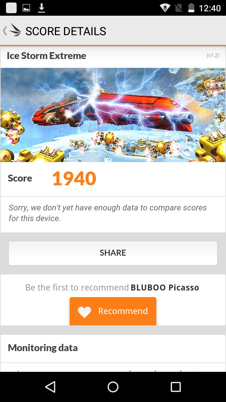 bluboo picasso screen 3Dmark