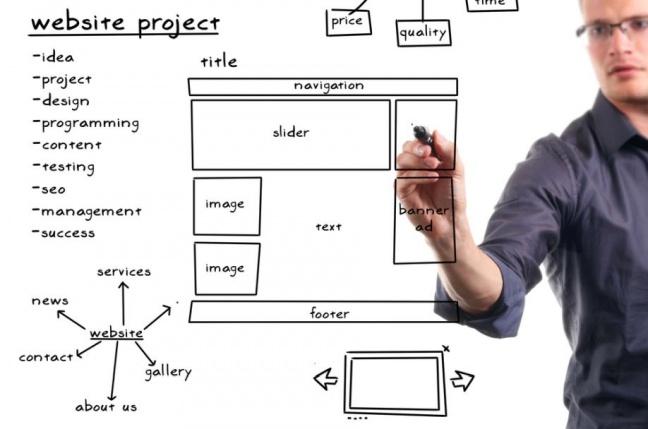 Dosiahnite svoje ciele pomocou pôsobivých webových stránok